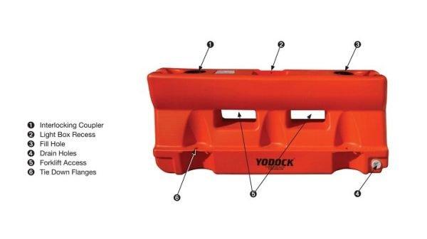 "Yodock 2001MB 6' X 18"" X 32"" Barricade 85lb White"